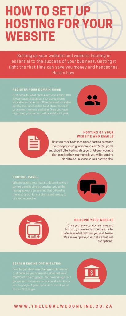 How to set up hosting